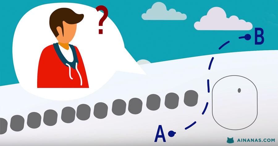 Porque é que os aviões não VOAM A DIREITO entre A e B no mapa?